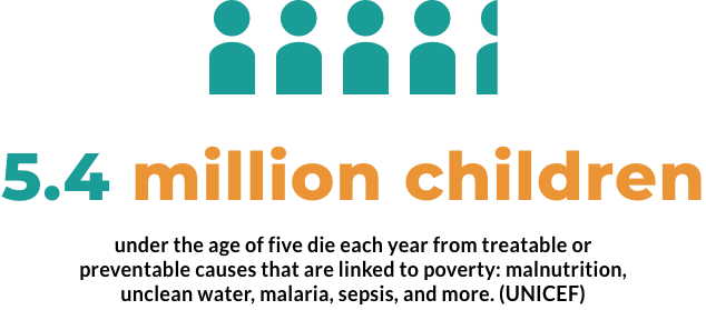5-million-children-die-each-year-from-treatable-causes-linked-to-poverty